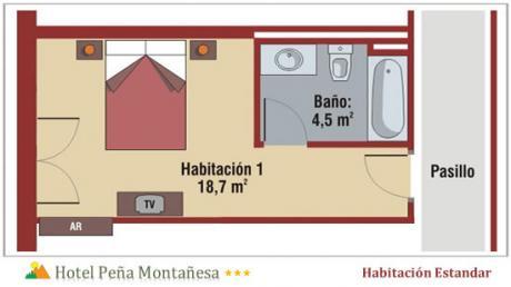 Habitaciones for Caracteristicas de una habitacion